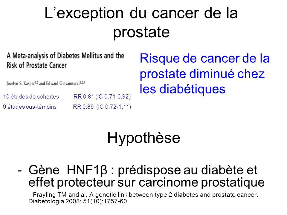 Lexception du cancer de la prostate Hypothèse -Gène HNF1β : prédispose au diabète et effet protecteur sur carcinome prostatique Frayling TM and al. A