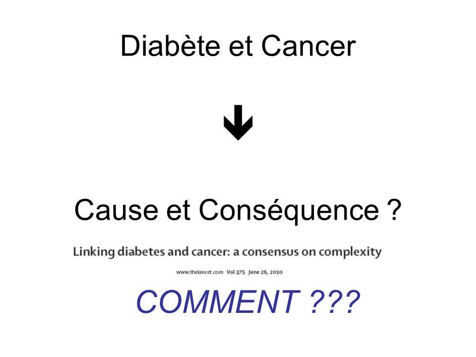 Diabète et Cancer Cause et Conséquence ? COMMENT ???