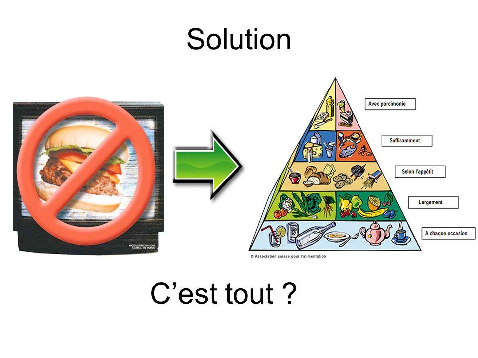 Solution Cest tout ?