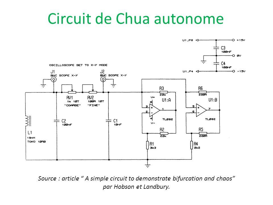 Circuit de Chua autonome Source : article A simple circuit to demonstrate bifurcation and chaos par Hobson et Landbury.