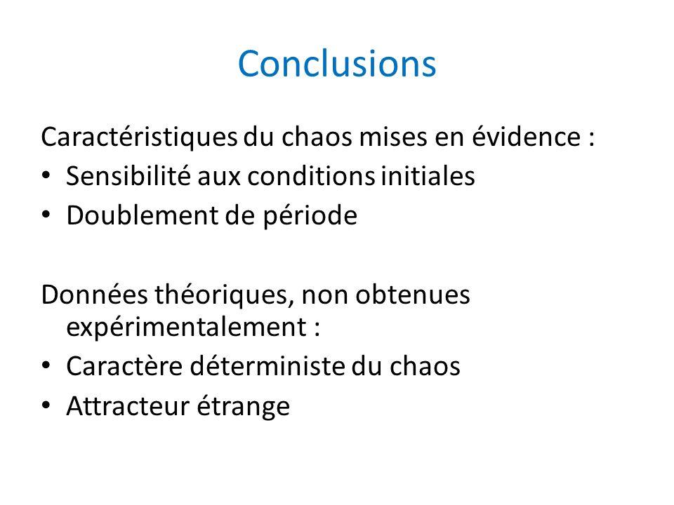 Conclusions Caractéristiques du chaos mises en évidence : Sensibilité aux conditions initiales Doublement de période Données théoriques, non obtenues
