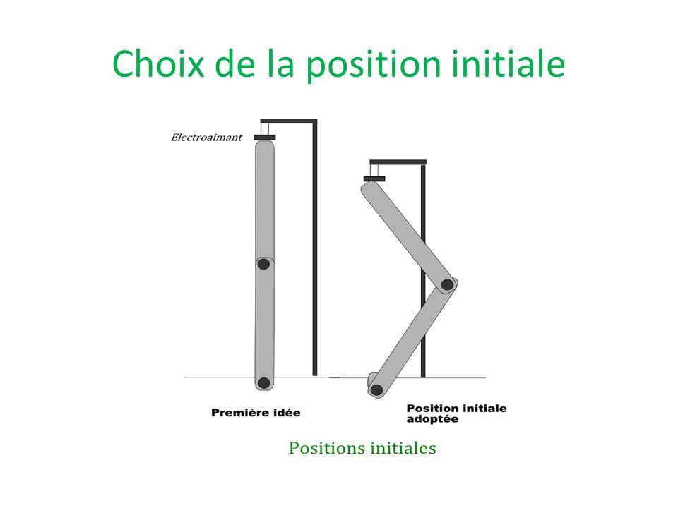 Choix de la position initiale