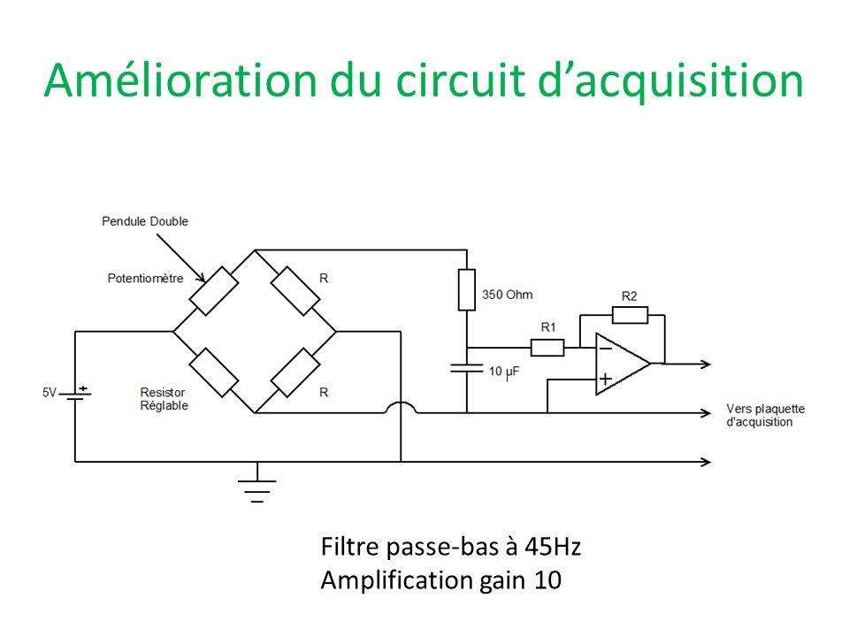 Amélioration du circuit dacquisition Filtre passe-bas à 45Hz Amplification gain 10