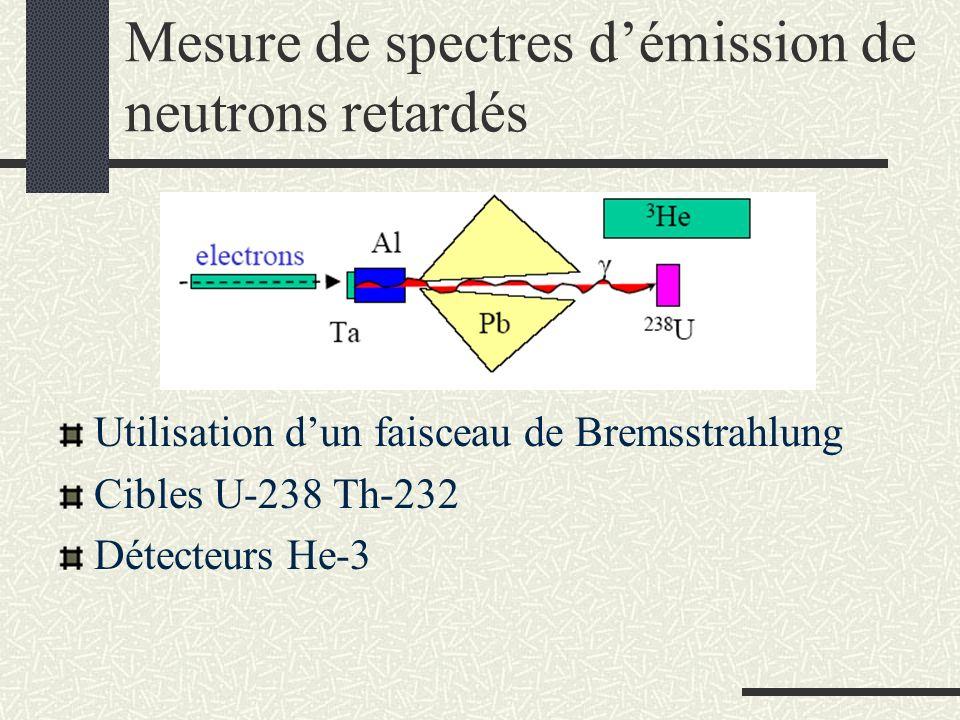 Mesure de spectres démission de neutrons retardés Utilisation dun faisceau de Bremsstrahlung Cibles U-238 Th-232 Détecteurs He-3