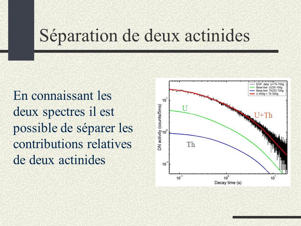 Séparation de deux actinides U+Th U Th En connaissant les deux spectres il est possible de séparer les contributions relatives de deux actinides