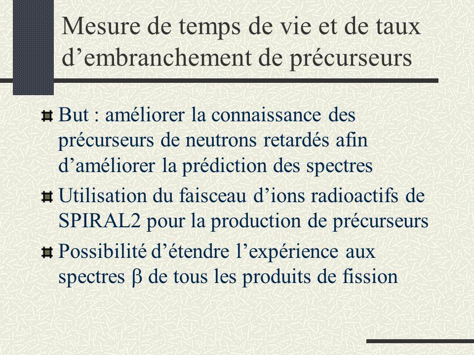 Mesure de temps de vie et de taux dembranchement de précurseurs But : améliorer la connaissance des précurseurs de neutrons retardés afin daméliorer l