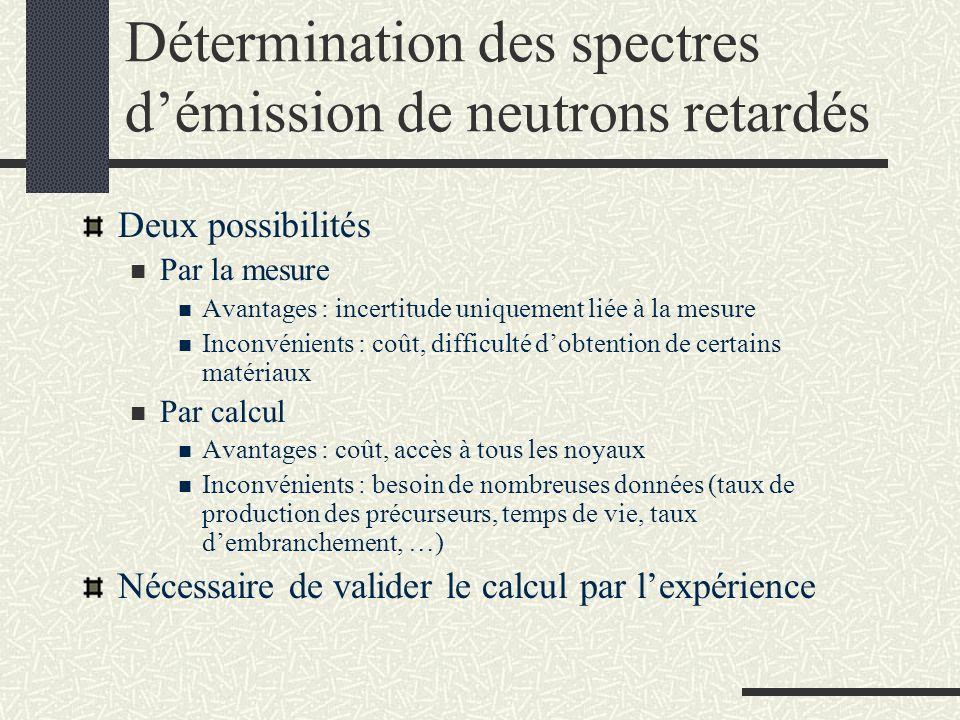 Détermination des spectres démission de neutrons retardés Deux possibilités Par la mesure Avantages : incertitude uniquement liée à la mesure Inconvén