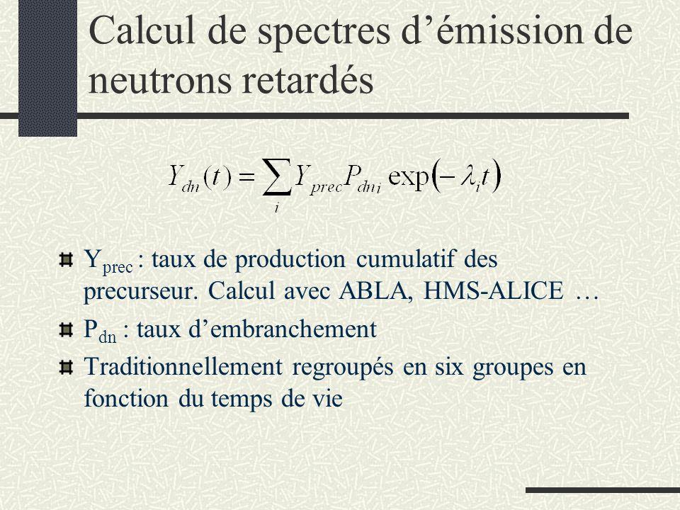 Calcul de spectres démission de neutrons retardés Y prec : taux de production cumulatif des precurseur. Calcul avec ABLA, HMS-ALICE … P dn : taux demb