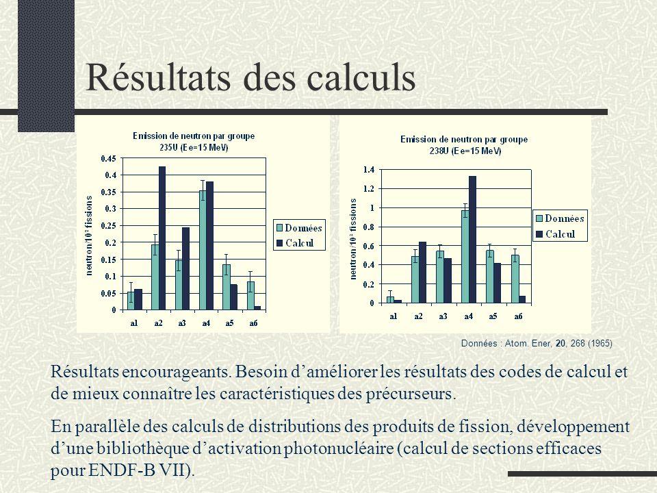 Résultats des calculs Données : Atom. Ener, 20, 268 (1965) Résultats encourageants. Besoin daméliorer les résultats des codes de calcul et de mieux co