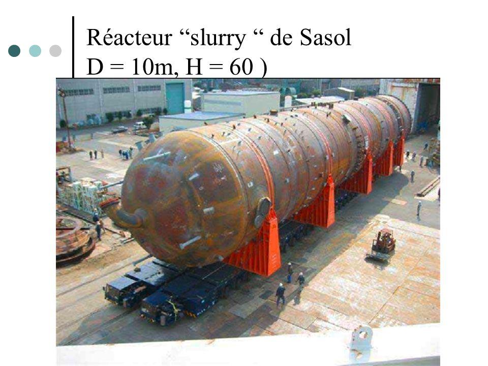 Réacteur slurry de Sasol D = 10m, H = 60 )