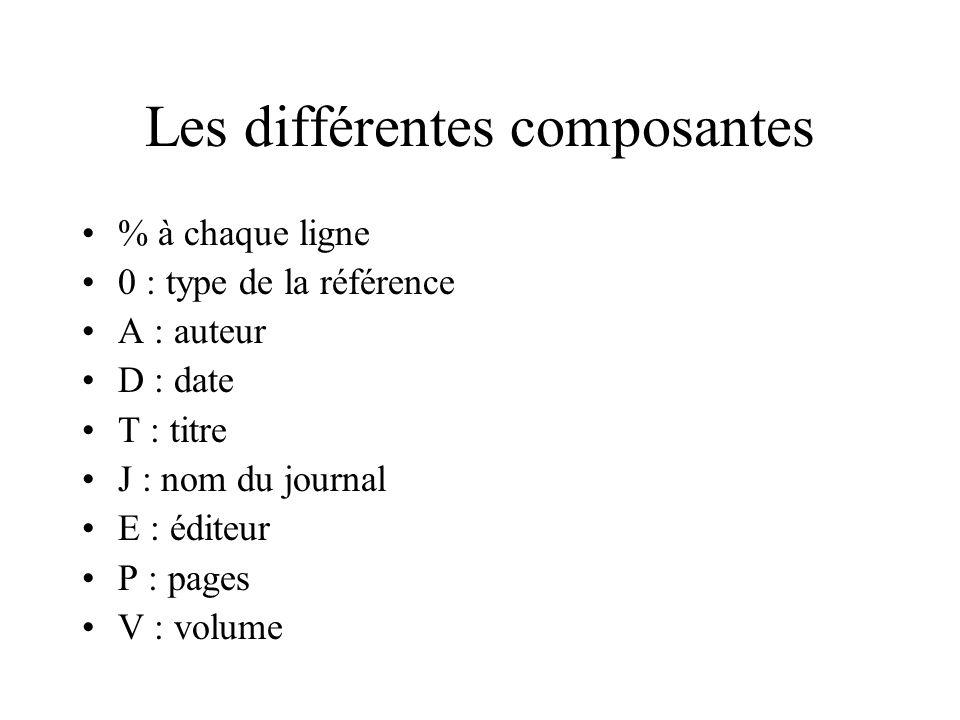 Les différentes composantes % à chaque ligne 0 : type de la référence A : auteur D : date T : titre J : nom du journal E : éditeur P : pages V : volume