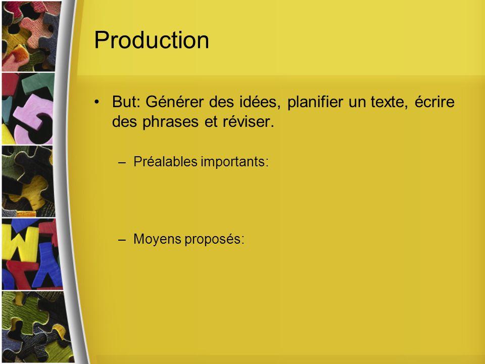 Production But: Générer des idées, planifier un texte, écrire des phrases et réviser.