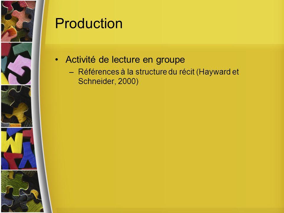 Production Activité de lecture en groupe –Références à la structure du récit (Hayward et Schneider, 2000)
