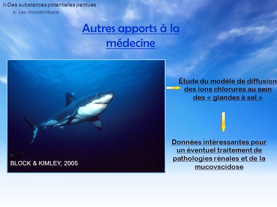 II-Des substances potentielles perdues A- Les chondrichtyens Autres apports à la médecine BLOCK & KIMLEY, 2005 Étude du modèle de diffusion des ions c