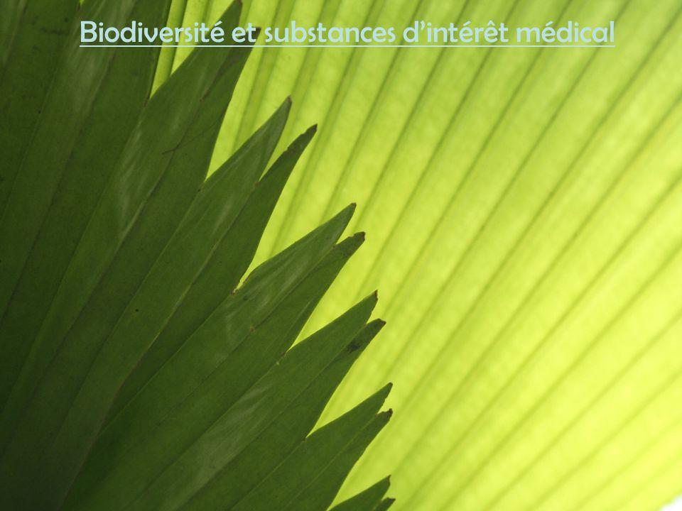Biodiversité et substances dintérêt médical Le monde vivant, une vraie source de molécules bioactives (aujourdhui) Des substances potentielles perdues