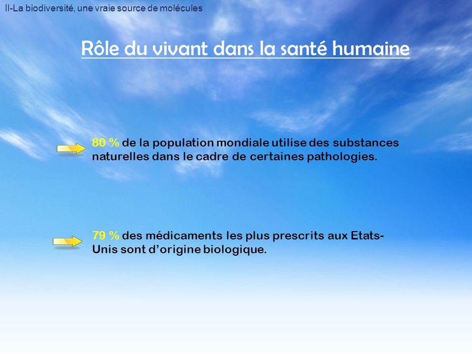 II-La biodiversité, une vraie source de molécules Rôle du vivant dans la santé humaine 80 % de la population mondiale utilise des substances naturelle