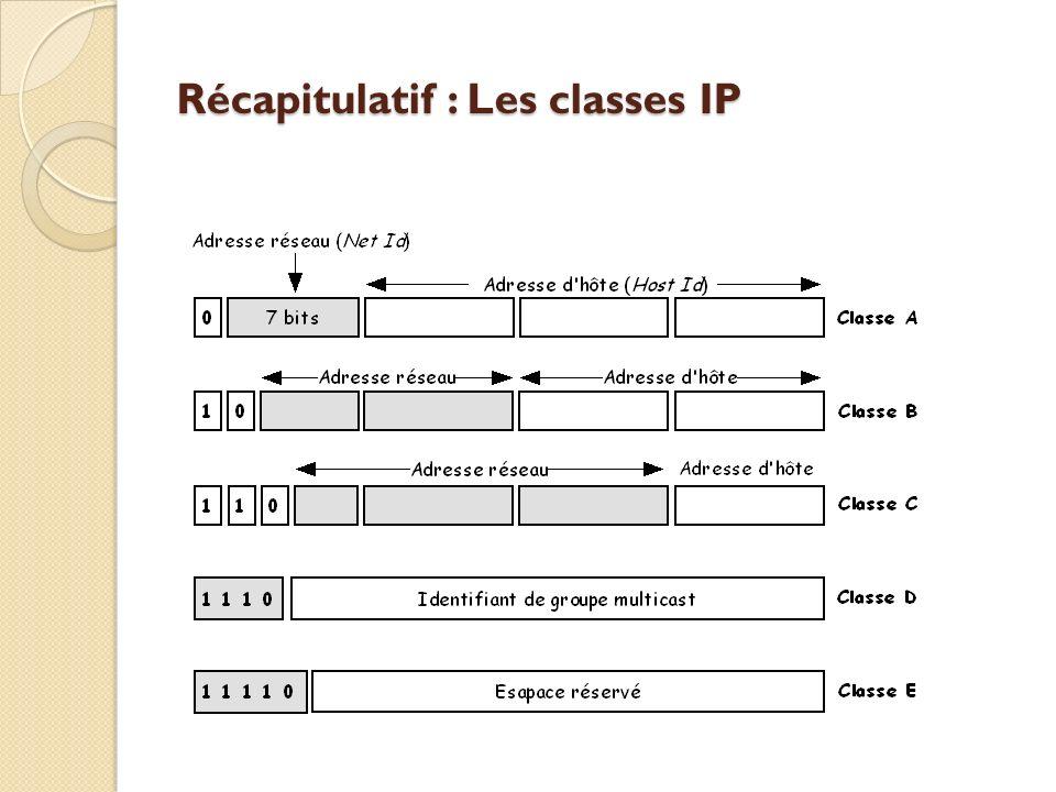 Récapitulatif : Les classes IP