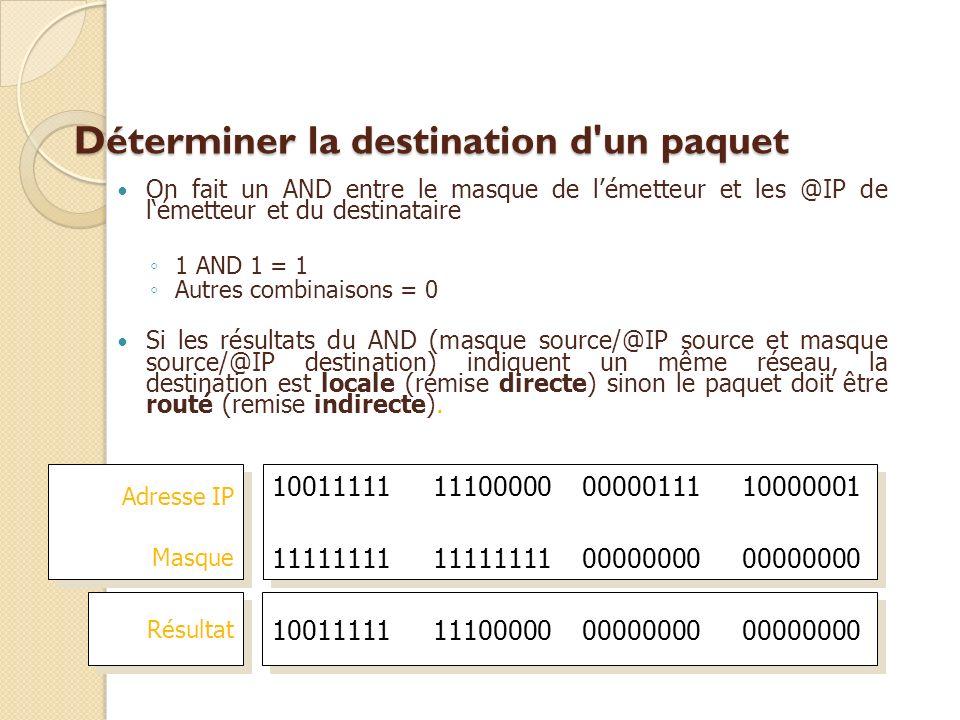 Déterminer la destination d'un paquet On fait un AND entre le masque de lémetteur et les @IP de lémetteur et du destinataire 1 AND 1 = 1 Autres combin