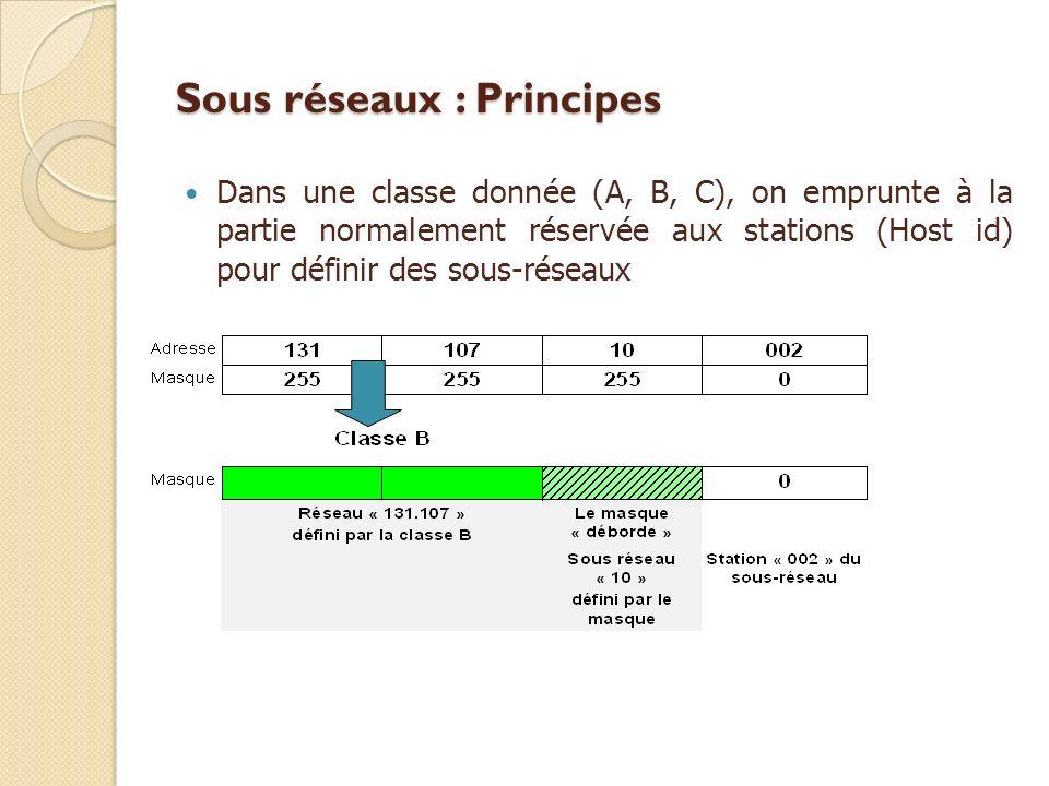 Sous réseaux : Principes Dans une classe donnée (A, B, C), on emprunte à la partie normalement réservée aux stations (Host id) pour définir des sous-réseaux