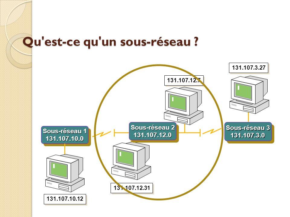 Qu'est-ce qu'un sous-réseau ? 131.107.3.27 Sous-réseau 1 131.107.10.0 131.107.10.0 131.107.10.12 Sous-réseau 3 131.107.3.0 131.107.3.0 131.107.12.7 13