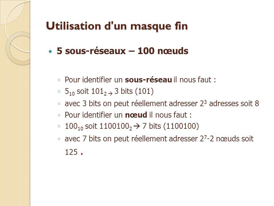 Utilisation d un masque fin 5 sous-réseaux – 100 nœuds Pour identifier un sous-réseau il nous faut : 5 10 soit 101 2 3 bits (101) avec 3 bits on peut réellement adresser 2 3 adresses soit 8 Pour identifier un nœud il nous faut : 100 10 soit 1100100 2 7 bits (1100100) avec 7 bits on peut réellement adresser 2 7 -2 nœuds soit 125.