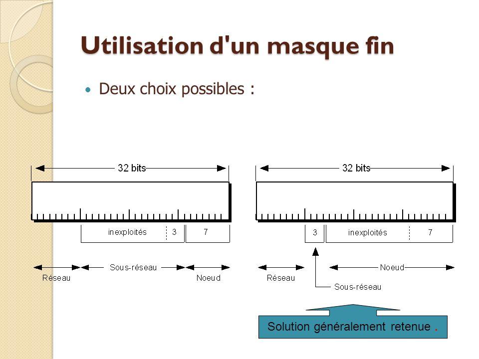 Utilisation d'un masque fin Deux choix possibles : Solution généralement retenue.