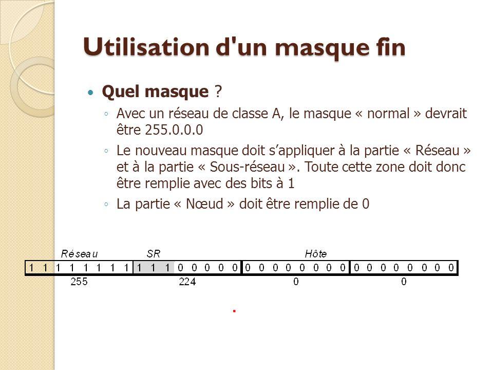 Utilisation d'un masque fin Quel masque ? Avec un réseau de classe A, le masque « normal » devrait être 255.0.0.0 Le nouveau masque doit sappliquer à