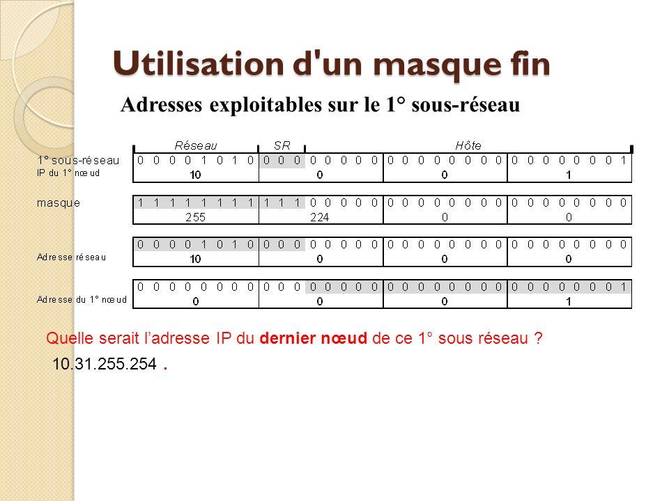 Utilisation d'un masque fin Adresses exploitables sur le 1° sous-réseau Quelle serait ladresse IP du dernier nœud de ce 1° sous réseau ? 10.31.255.254