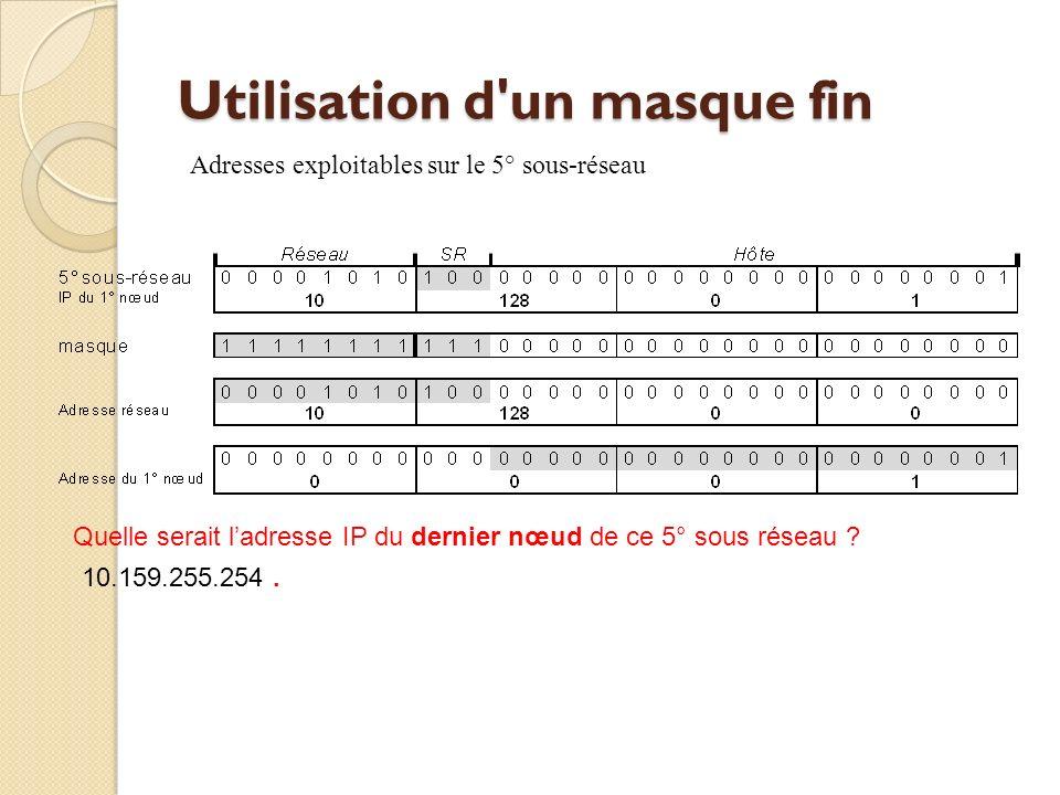 Utilisation d'un masque fin Adresses exploitables sur le 5° sous-réseau Quelle serait ladresse IP du dernier nœud de ce 5° sous réseau ? 10.159.255.25