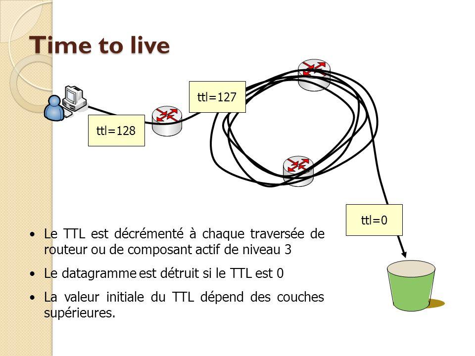 Time to live ttl=128 ttl=127 ttl=0 Le TTL est décrémenté à chaque traversée de routeur ou de composant actif de niveau 3 Le datagramme est détruit si le TTL est 0 La valeur initiale du TTL dépend des couches supérieures.