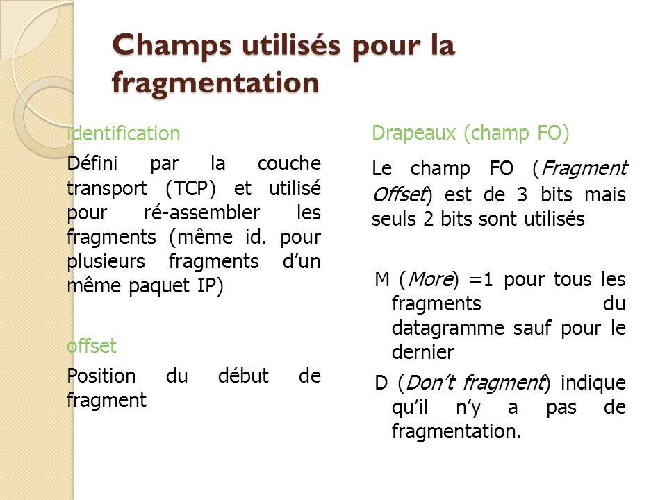 Champs utilisés pour la fragmentation identification Défini par la couche transport (TCP) et utilisé pour ré-assembler les fragments (même id. pour pl