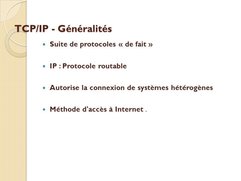 TCP/IP - Généralités Suite de protocoles « de fait » IP : Protocole routable Autorise la connexion de systèmes hétérogènes Méthode d'accès à Internet.