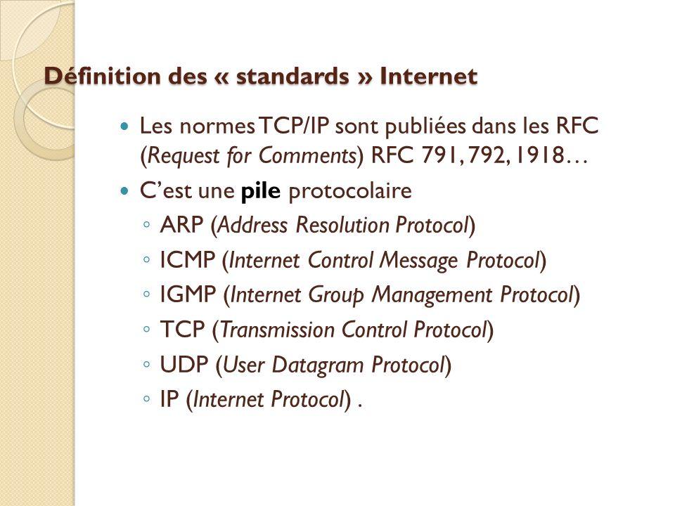 Définition des « standards » Internet Les normes TCP/IP sont publiées dans les RFC (Request for Comments) RFC 791, 792, 1918… Cest une pile protocolaire ARP (Address Resolution Protocol) ICMP (Internet Control Message Protocol) IGMP (Internet Group Management Protocol) TCP (Transmission Control Protocol) UDP (User Datagram Protocol) IP (Internet Protocol).