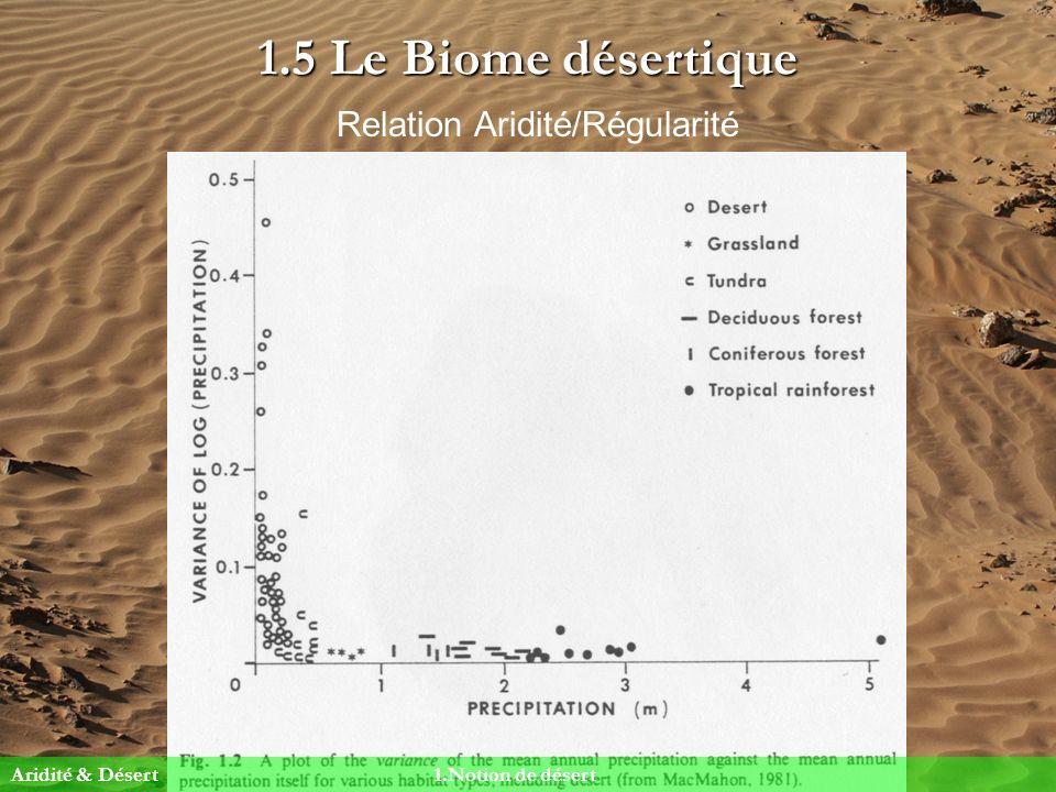 1.5 Le Biome désertique Relation Aridité/Régularité Aridité & Désert1.Notion de désert