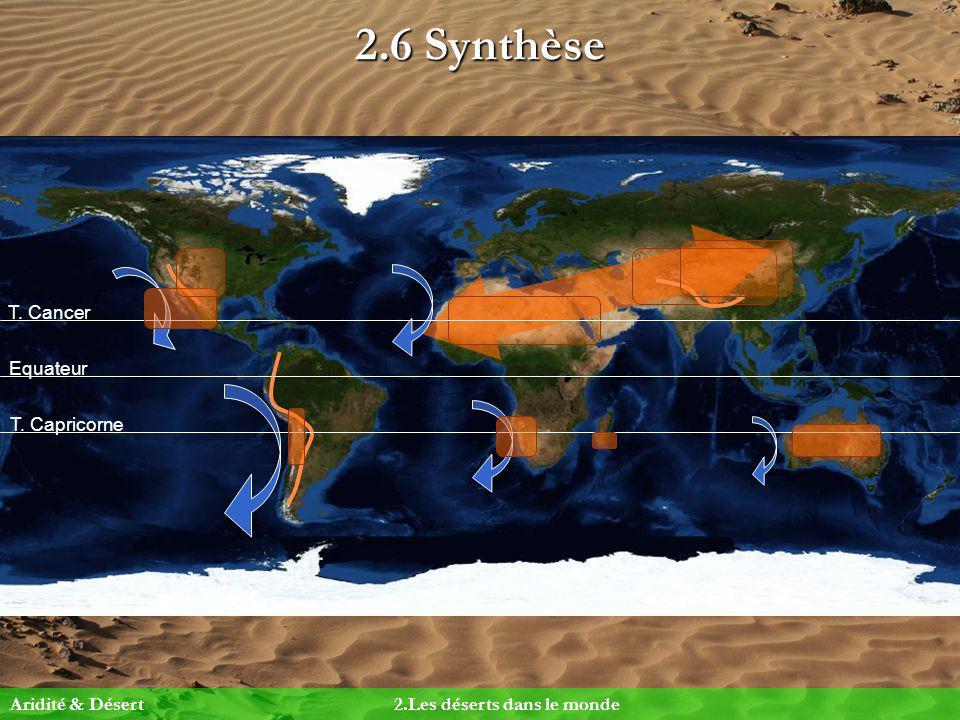 2.6 Synthèse Equateur T. Cancer T. Capricorne Aridité & Désert2.Les déserts dans le monde