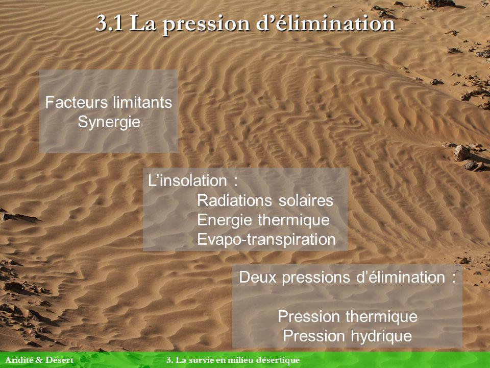 3.1 La pression délimination Facteurs limitants Synergie Linsolation : Radiations solaires Energie thermique Evapo-transpiration Deux pressions délimi