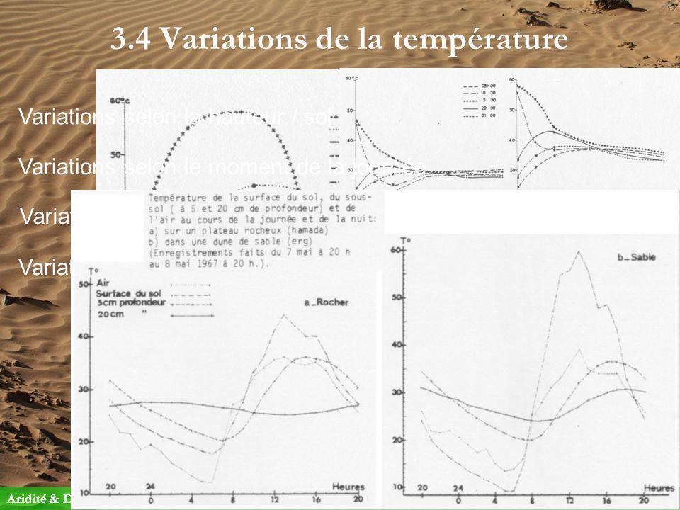 3.4 Variations de la température Absorption différentielle selon la couleur Air : 46° Sable : 57° Blanc : 54° Noir : 73° Maximas absolus : > 50°C Mini