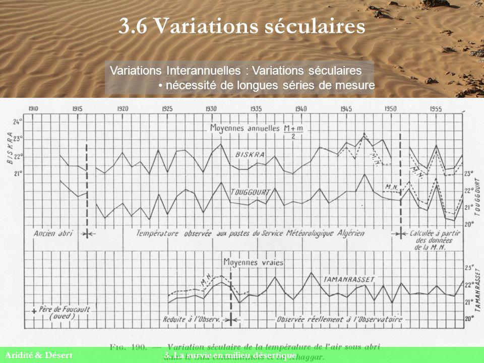 3.6 Variations séculaires Variations Interannuelles : Variations séculaires nécessité de longues séries de mesure Aridité & Désert 3. La survie en mil