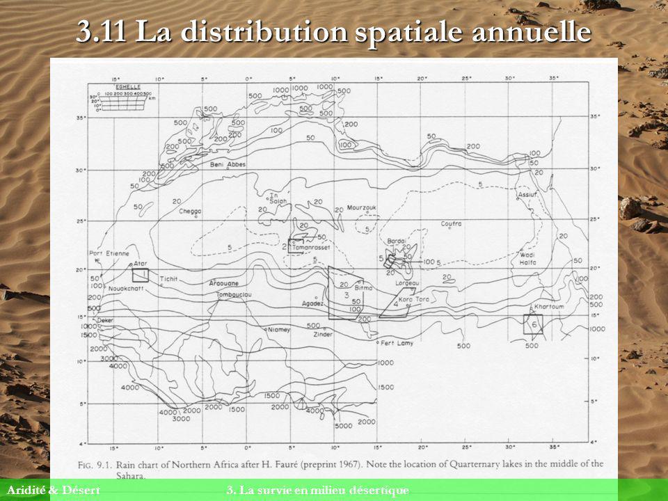 3.11 La distribution spatiale annuelle Aridité & Désert 3. La survie en milieu désertique