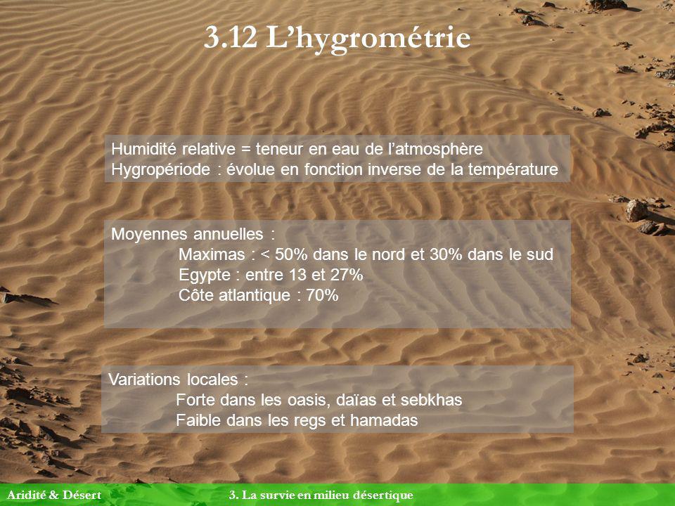 3.12 Lhygrométrie Humidité relative = teneur en eau de latmosphère Hygropériode : évolue en fonction inverse de la température Moyennes annuelles : Ma