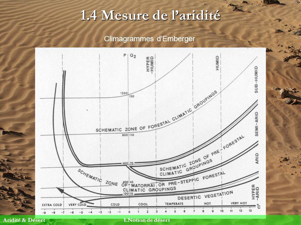 3.12 Lhygrométrie Humidité relative = teneur en eau de latmosphère Hygropériode : évolue en fonction inverse de la température Moyennes annuelles : Maximas : < 50% dans le nord et 30% dans le sud Egypte : entre 13 et 27% Côte atlantique : 70% Variations locales : Forte dans les oasis, daïas et sebkhas Faible dans les regs et hamadas Aridité & Désert 3.