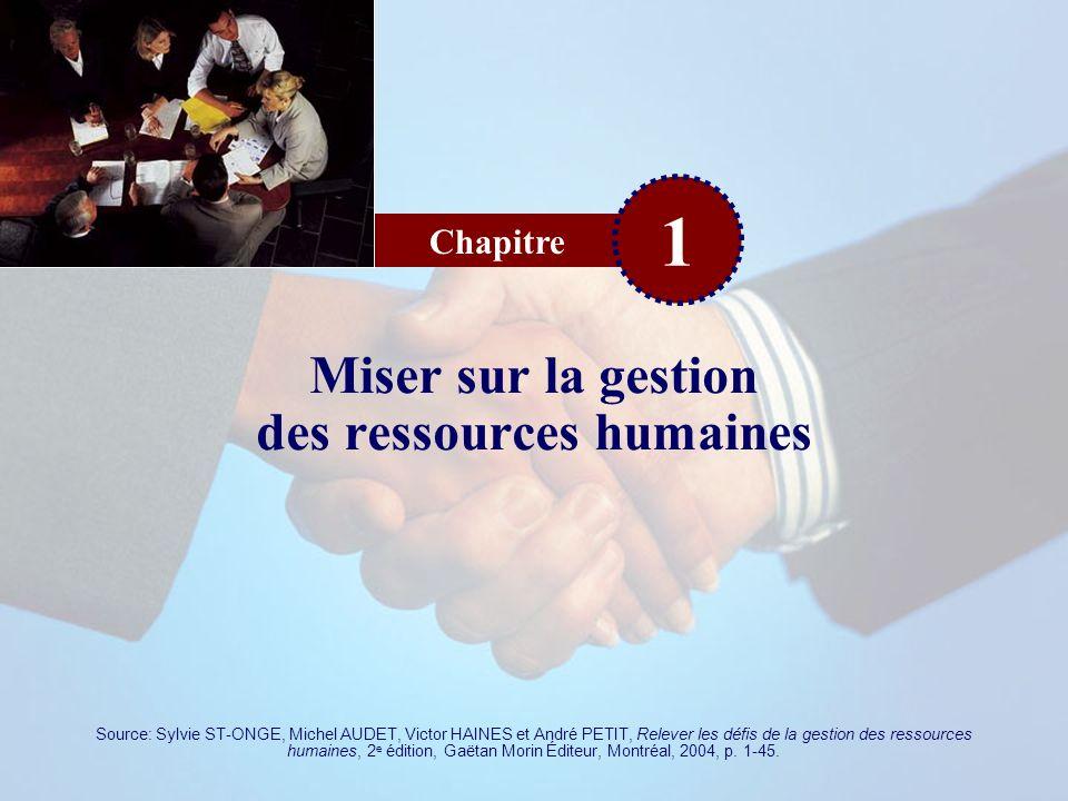 Chapitre 1 Miser sur la gestion des ressources humaines Source: Sylvie ST-ONGE, Michel AUDET, Victor HAINES et André PETIT, Relever les défis de la ge