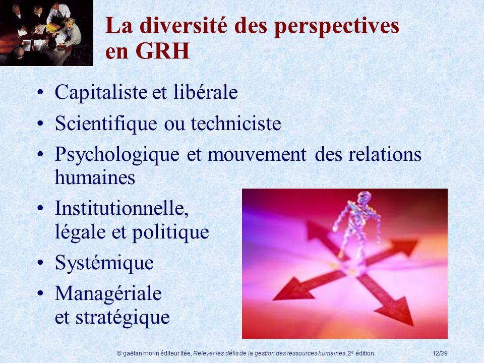 © gaëtan morin éditeur ltée, Relever les défis de la gestion des ressources humaines, 2 e édition.12/39 Capitaliste et libérale Scientifique ou techni