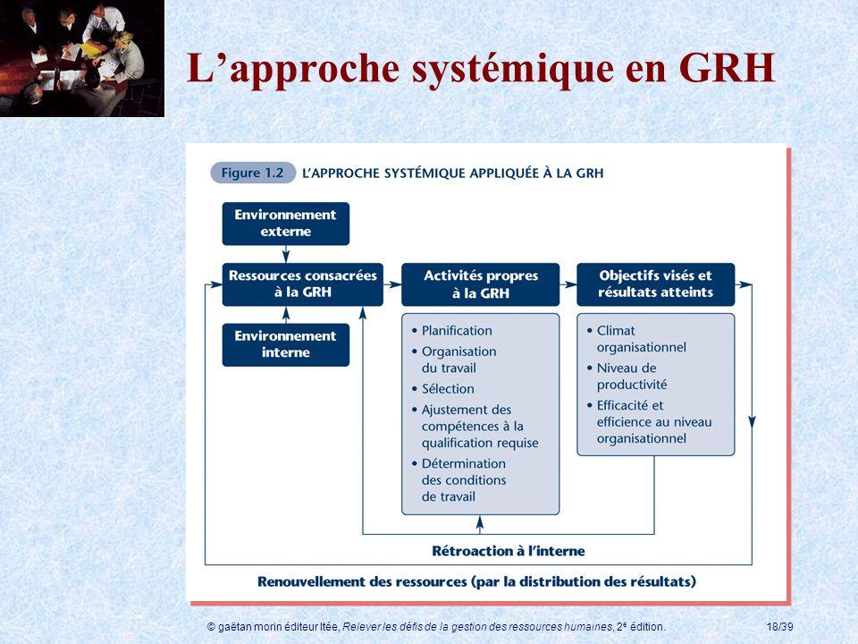 © gaëtan morin éditeur ltée, Relever les défis de la gestion des ressources humaines, 2 e édition.18/39 Lapproche systémique en GRH