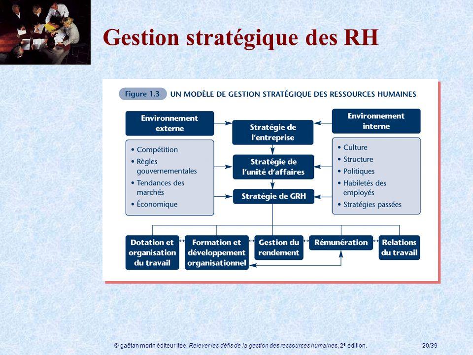 © gaëtan morin éditeur ltée, Relever les défis de la gestion des ressources humaines, 2 e édition.20/39 Gestion stratégique des RH