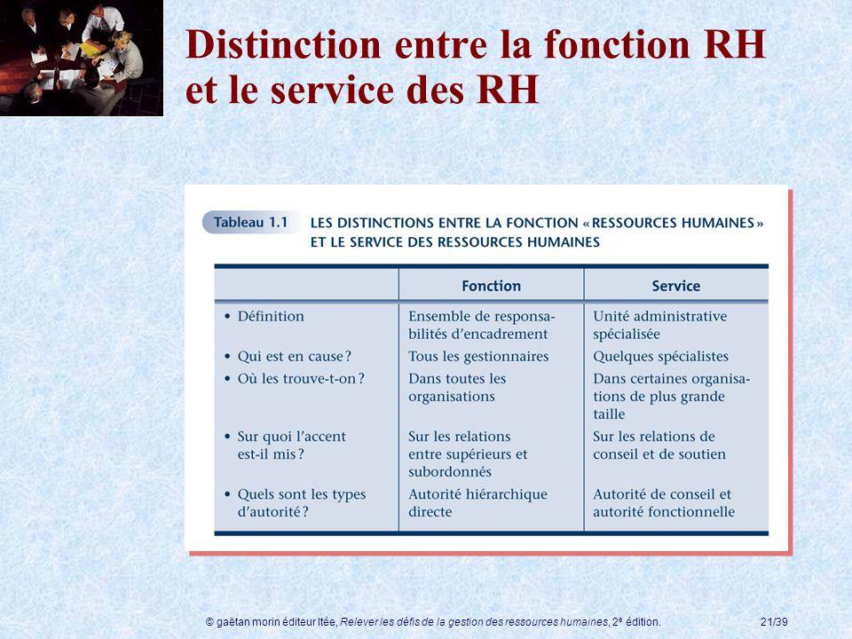 © gaëtan morin éditeur ltée, Relever les défis de la gestion des ressources humaines, 2 e édition.21/39 Distinction entre la fonction RH et le service