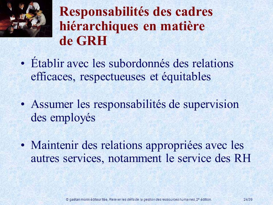 © gaëtan morin éditeur ltée, Relever les défis de la gestion des ressources humaines, 2 e édition.24/39 Responsabilités des cadres hiérarchiques en ma