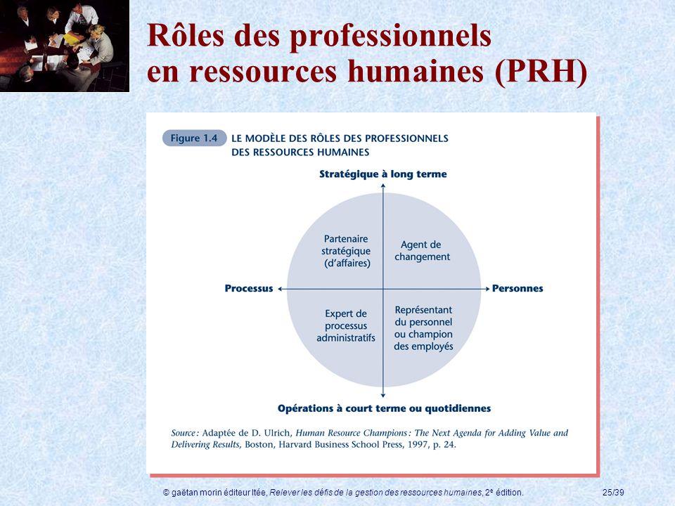 © gaëtan morin éditeur ltée, Relever les défis de la gestion des ressources humaines, 2 e édition.25/39 Rôles des professionnels en ressources humaine