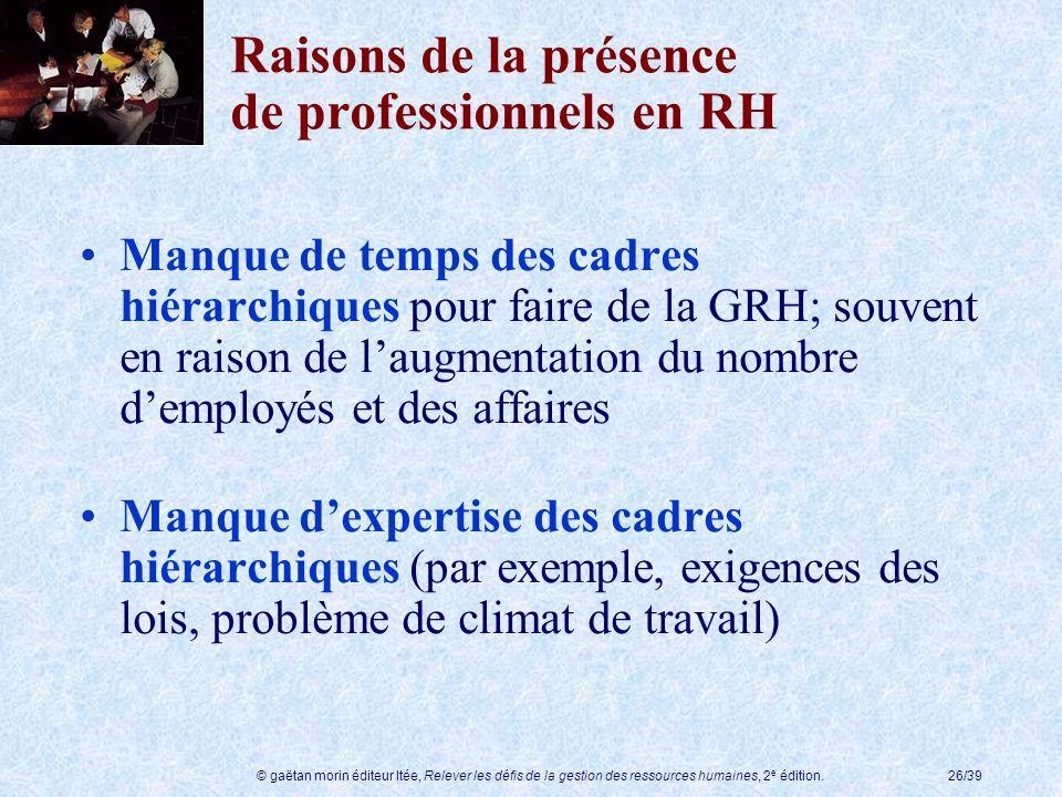 © gaëtan morin éditeur ltée, Relever les défis de la gestion des ressources humaines, 2 e édition.26/39 Raisons de la présence de professionnels en RH