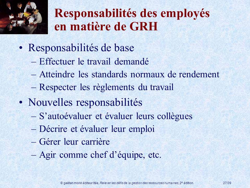 © gaëtan morin éditeur ltée, Relever les défis de la gestion des ressources humaines, 2 e édition.27/39 Responsabilités des employés en matière de GRH